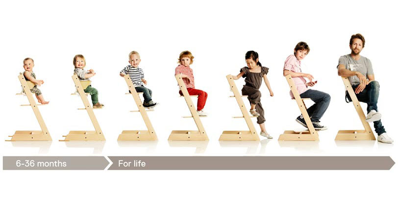 Stokke Tripp Trapp Chair High Chairs More Feeding Baby